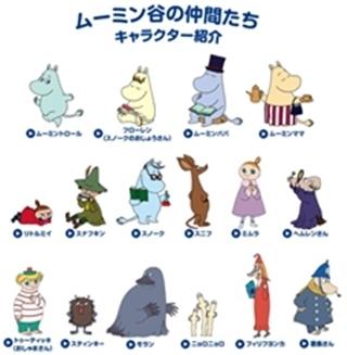 ムーミン谷の仲間たち キャラクター紹介
